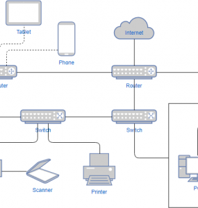 Network Diagram, free,engineer,engineering,math,university,science,tutor,tutorial,lesson,online,learning,mathematics,engineer4free,worked,example,project,management,Project Management (Industry),CPM,Critical Path Method,diagram,dummy,activity,node,arrow,on,schedule,scheduling,plan,planning,predecessor,logic,agile,construction,